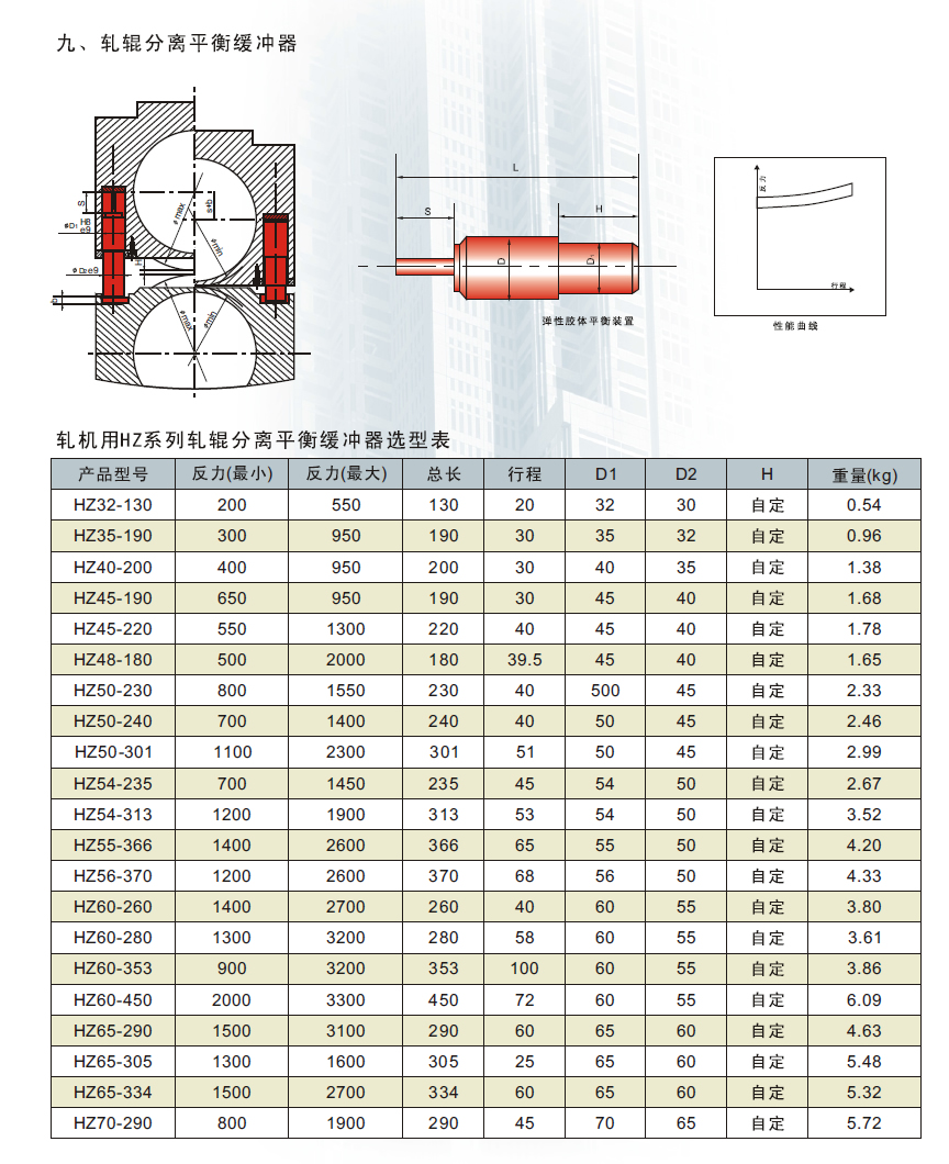 HZ系列轧辊分离平衡上海11选5遗漏数据
