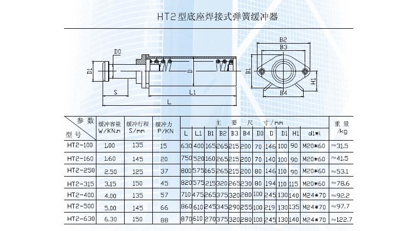 HT2型底座焊接式弹簧上海11选5遗漏数据