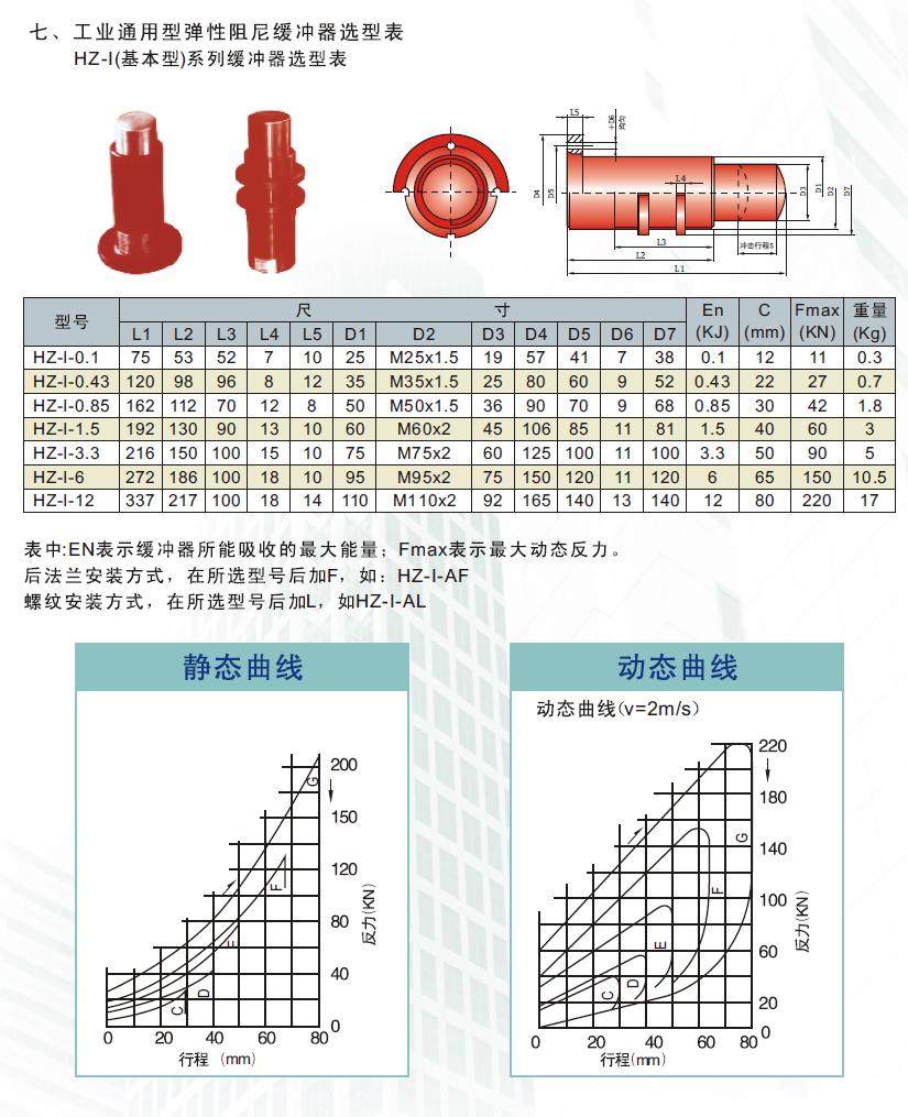 HZ-I基本型弹性阻尼上海11选5遗漏数据