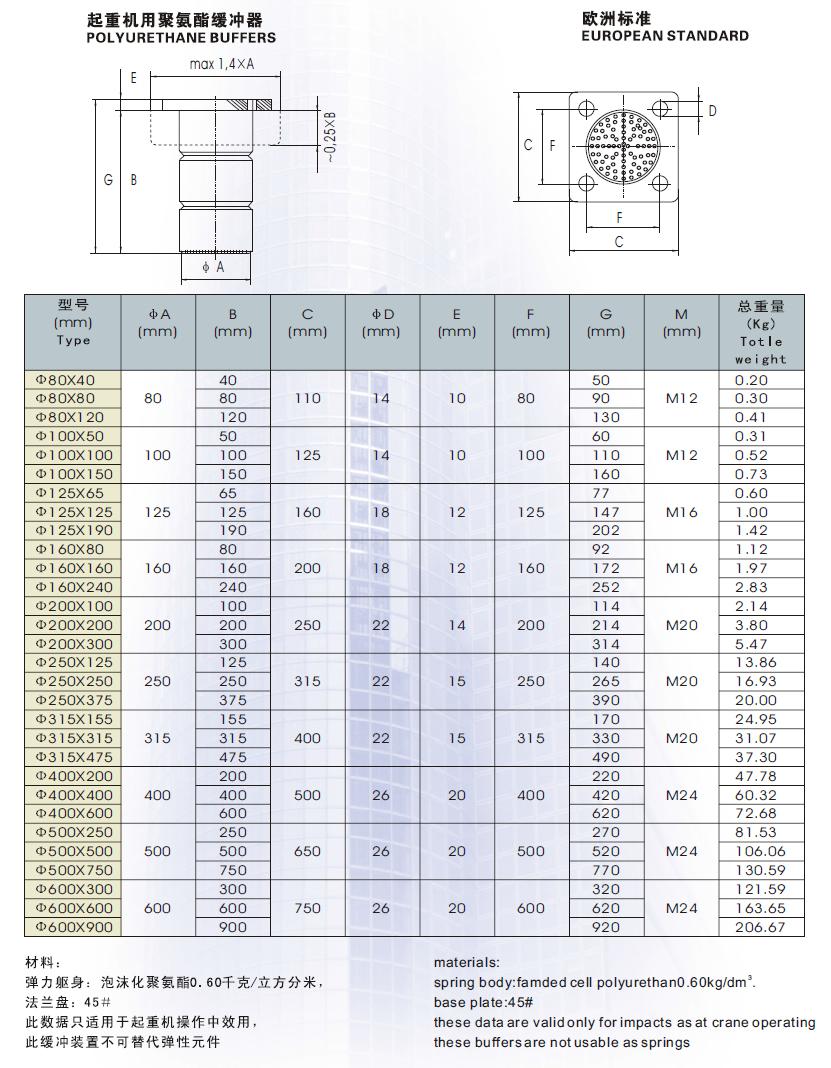 欧洲标准法兰盘式聚氨酯上海11选5遗漏数据