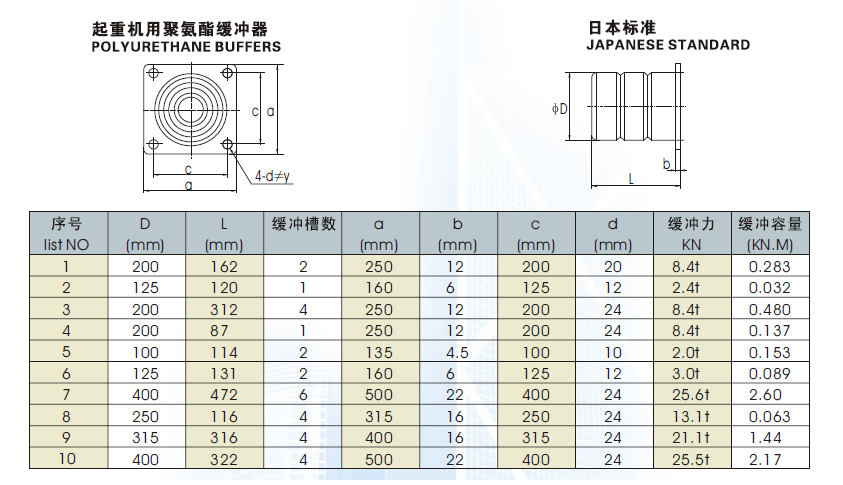 日本标准法兰盘式聚氨酯上海11选5遗漏数据